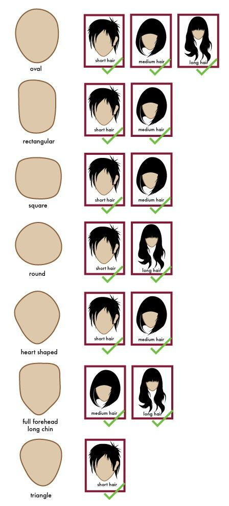 hairstyles for my face shape